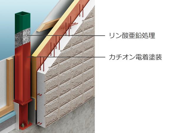 鉄骨住宅の構造