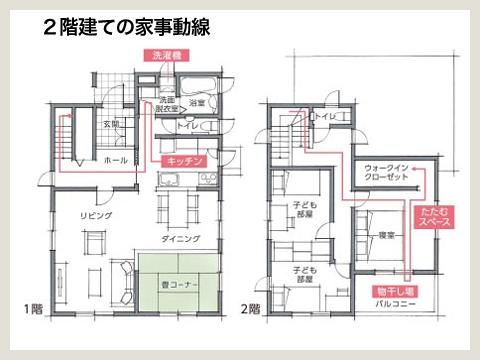 2階建ての動線設計