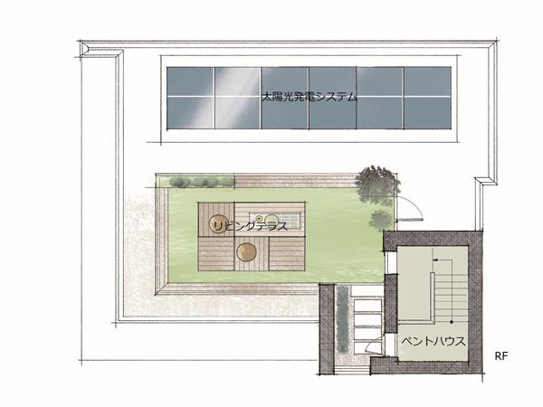 ミサワホーム・錦糸町展示場・間取り・屋上