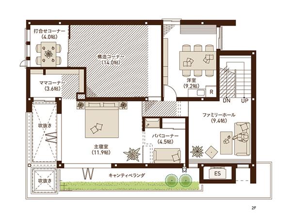 ヘーベルハウス・新宿住宅展示場・間取り