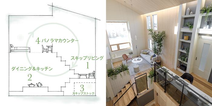 三井ホーム・スキップフロア