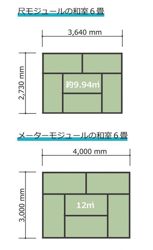 尺モジュール 和室6畳